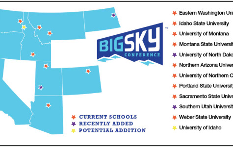 Big Sky pursues Idaho to round out conference