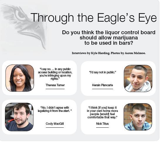 Through the Eagle's Eye: Marijuana in bars