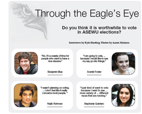 Through the Eagle's Eye: Do you think it is worthwhile to vote in ASEWU elections?