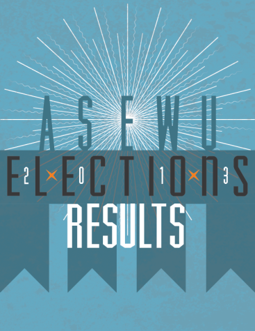 ASEWU 2013 General election results