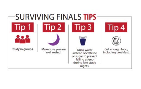 Smart habits may prevent a finals week meltdown