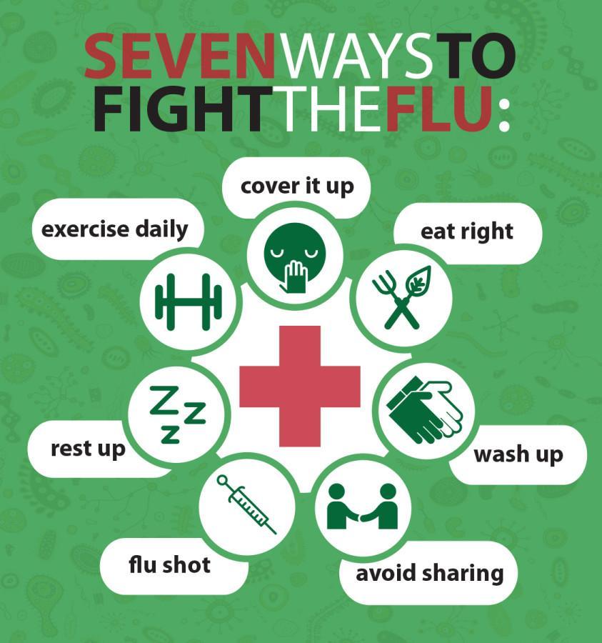 Swine flu plagues Spokane