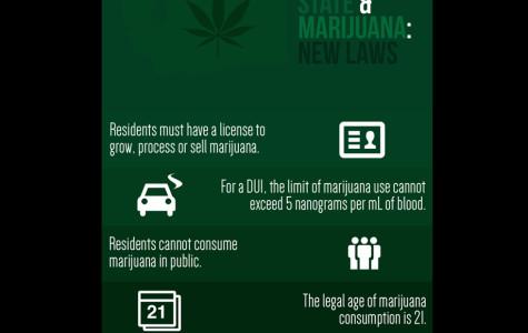 Professor applies to produce marijuana