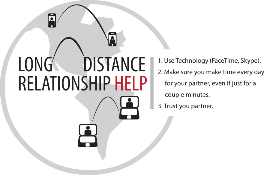 Couples attempt to go to the distance
