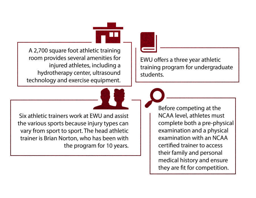 Athletes+receive+treatment+and+training
