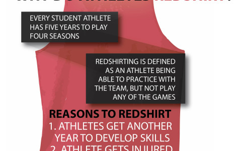 Redshirting helps athletes grow on team