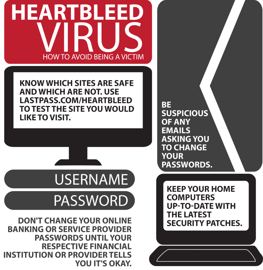 Heartbleed Bug infects Internet security