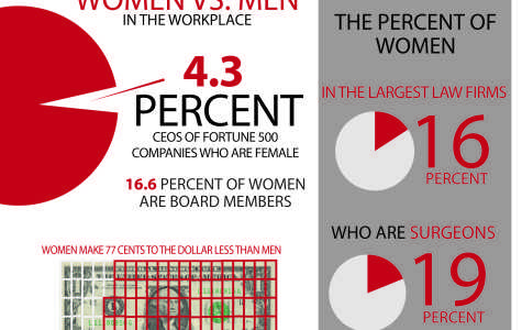 Lecture discusses social issues, wage gap upon women in the work force