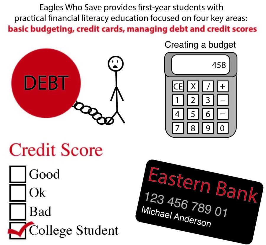 EWU wins grant promoting financial literacy
