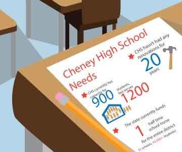 Cheney school district to renew maintenance levy