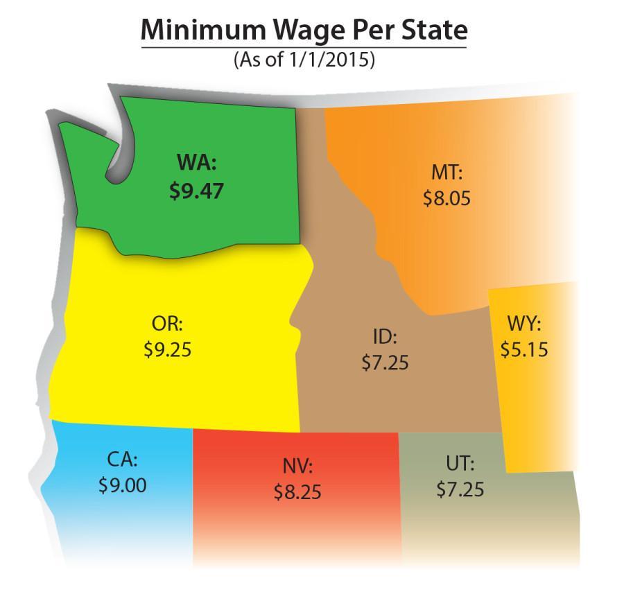Washington state minimum wage increased in 2015