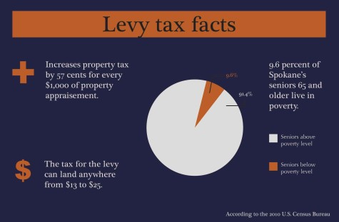 County disputes ordinances on levy tax
