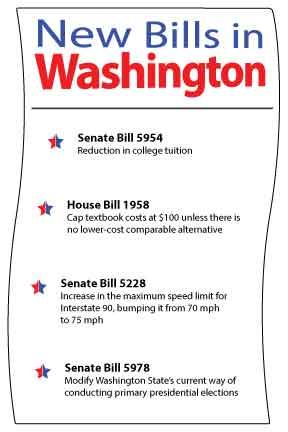 Washington legislation considers new bills