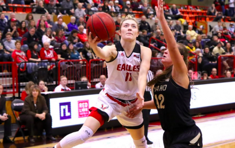 EWU women's basketball beats Idaho in home conference game