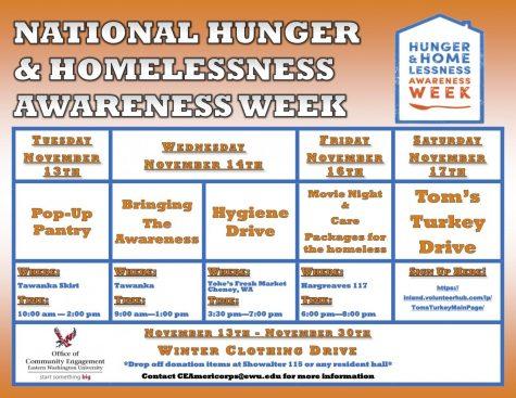 EWU hosts Hunger and Homelessness Awareness Week