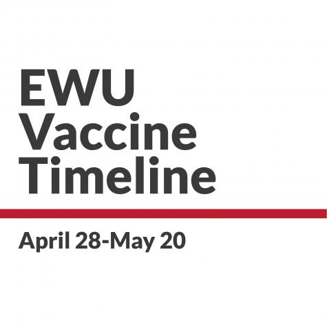 Vaccine timeline